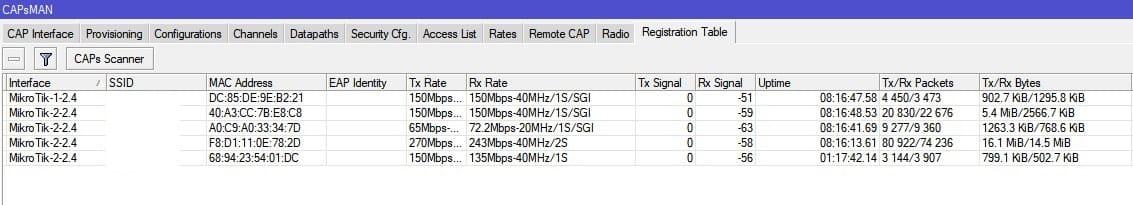Настройка MikroTik CapsMan WiFi, список подключенных WiFi клиентов