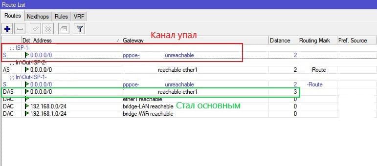Настройка нескольких провайдеров на MikroTik, автоматическое переключение на резервного провайдера
