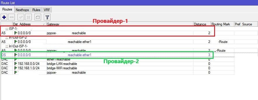 Настройка нескольких провайдеров на MikroTik, пример работы двух провайдеров в автоматическом режиме