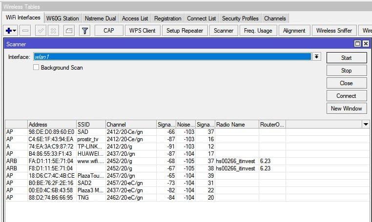 Выбор канала(частоты) WiFi для роутера или точки доступа MikroTik, использование WiFi сканера